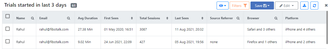 Track user activity and average time per session